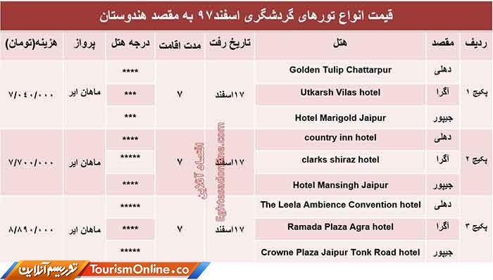 : قیمت انواع تورهای گردشگری