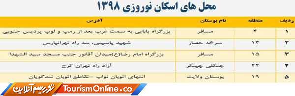 تورهای تهران گردی