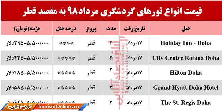 تورهای گردشگری  قطر