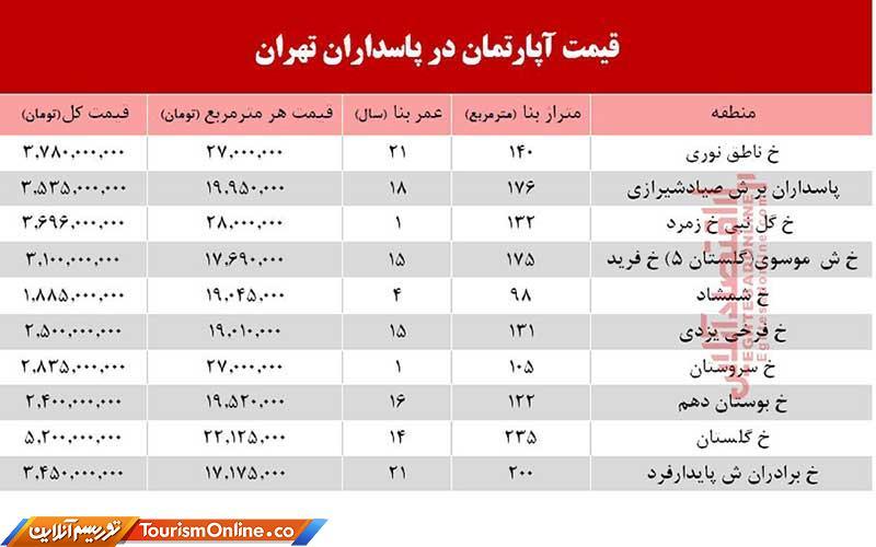 آپارتمان در پاسداران تهران