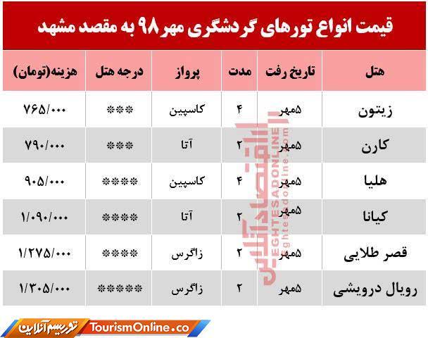 تورهای گردشگری مشهد