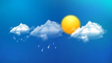 هواشناسی کشور